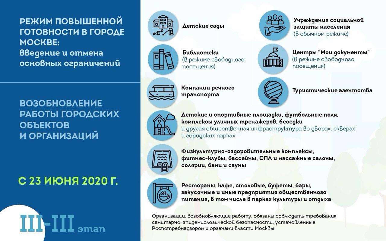фото Собянин разрешил работать всем ресторанам в Москве 2