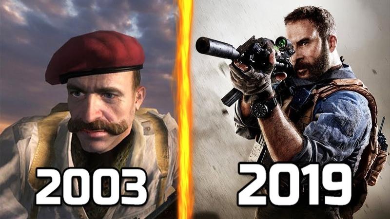 Все Части Call of Duty от ХУДШЕЙ к ЛУЧШЕЙ 2003 2019