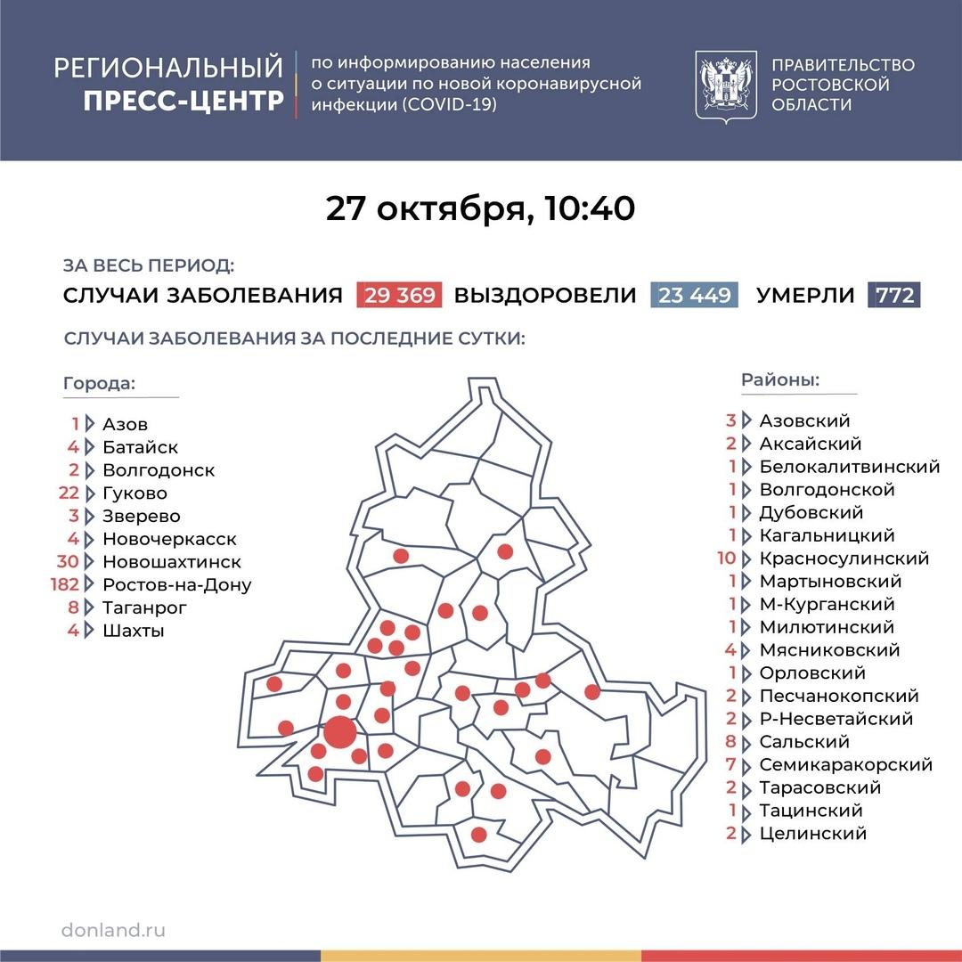 На Дону число инфицированных COVID-19 выросло на 311, в Таганроге 8 новых случаев