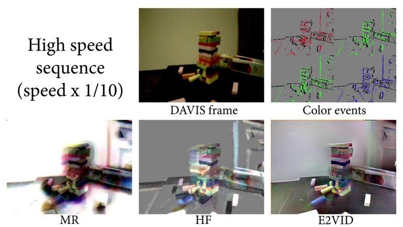 CED: Color Event Camera Dataset (CVPR-W'19)