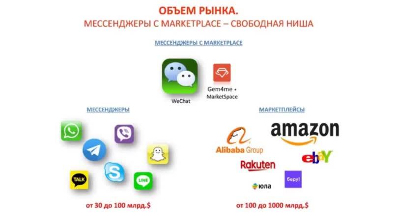 05 03 20 Презентация бизнеса Gem4me Market Space I Татьяна Тарасова I