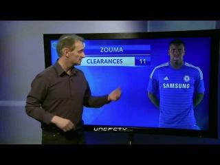 Analyse - Kurt Zouma - Chelsea vs Liverpool 1-0 - Capital One Cup