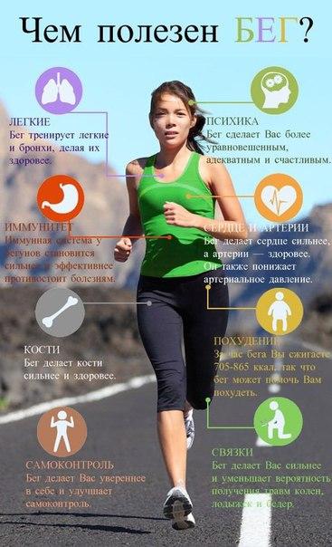 Часто Надо Бегать Похудеть. Как правильно бегать чтобы похудеть