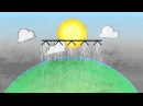 Arable farming 'State of the Nation' report an animation 2012