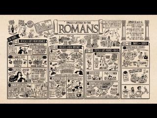 Read Scripture - Romans Ch. 5-16