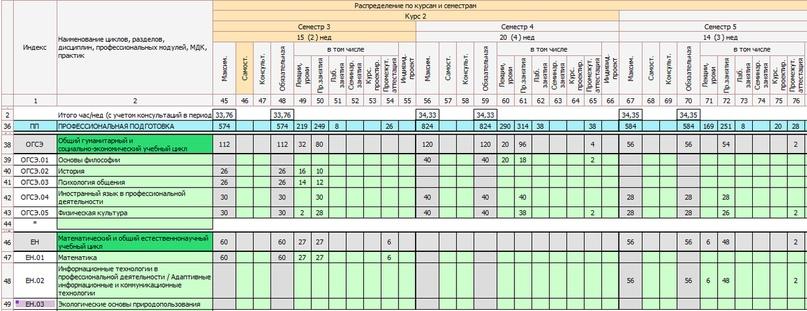 Как составить учебный план для единого расписания на семестр, изображение №8