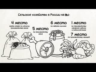 Вежливые русские  С чего начиналось сельское хозяиство (Серия 39)
