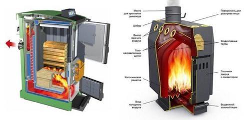 Какое отопление использовать в доме