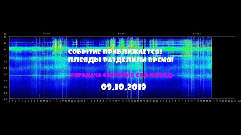 ПЕРЕДАЧА СВЕТОВЫХ СИЛ ПЛЕЯД 09.10.2019