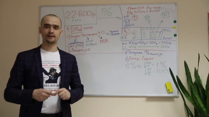 Презентация GreenLeaf Бизнес с Китаем Маркетинг план Более подробно о Бизнесе