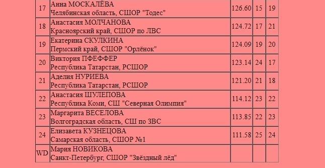 Кубок России (все этапы и финал) 2019-2020 - Страница 6 Sme024-GqI8