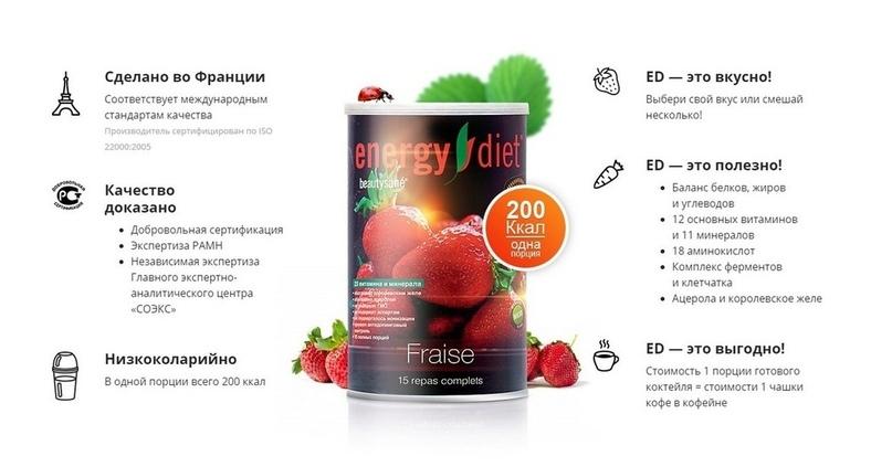 """Этапы Похудения С Энерджи Диет. Программа похудения """"ED + Energy Slim"""" – Программа питания от NL International"""