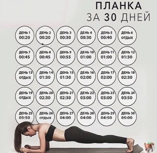 Упражнение Планка Для Похудения 30 Дней. Планка для похудения для начинающих