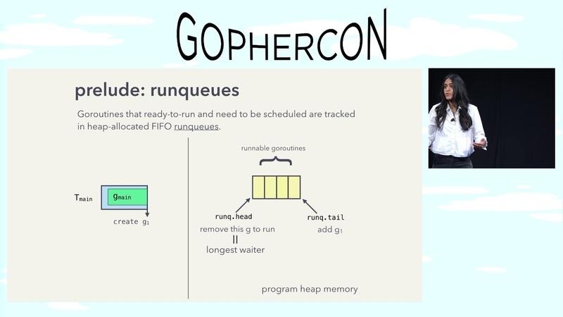 GopherCon 2018 Kavya Joshi The Scheduler Saga