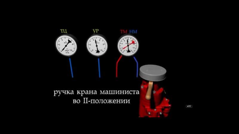 Проверки крана машиниста усл № 395 согласно ЦТ 277