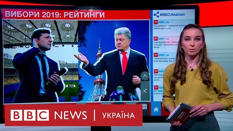 Президентський рейтинг, дебати з телемостом і арешт Ассанжа – випуск новин 11.04.2019