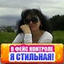 Фотоальбом Irina Izvorskaia