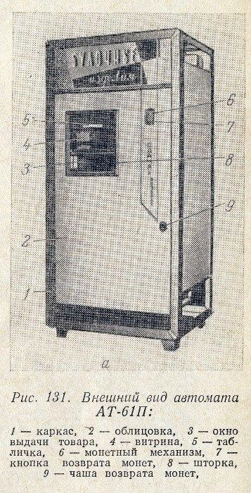 Торговые автоматы в советском Иркутске, изображение №4
