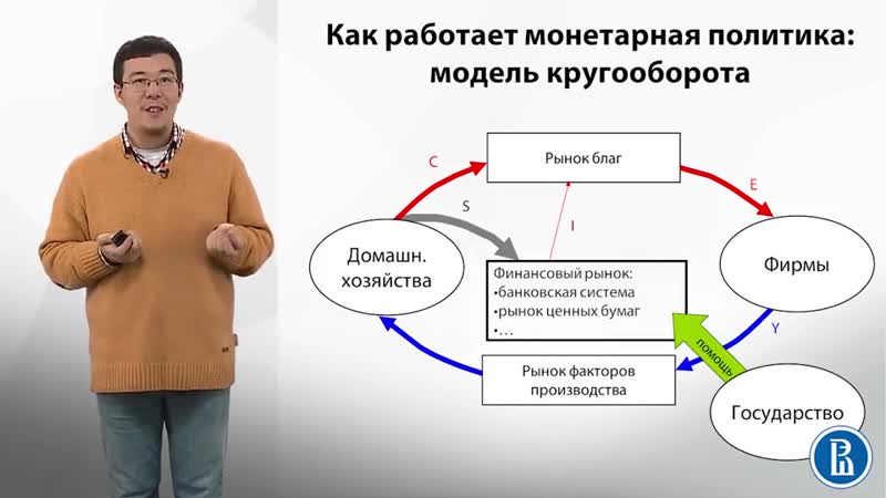 10 - 1 - 10.1. Монетарная политика. (11_47)