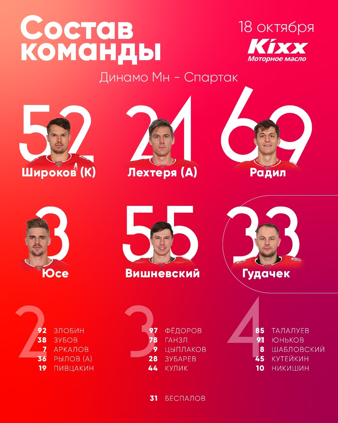 Состав «Спартака» на матч чемпионата КХЛ с «Динамо» (Минск)