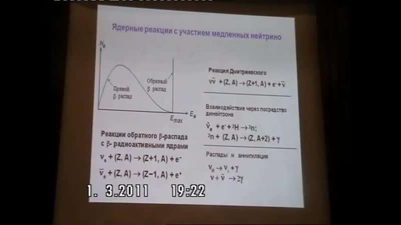 Периодические изменения бета радиоактивности и их возможные причины Пархомов А Г