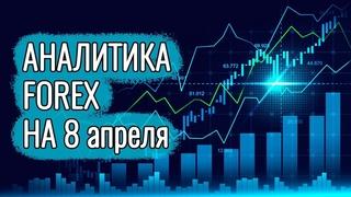 🔴 Аналитика FOREX на  | Прогноз форекс | Александр Родионов
